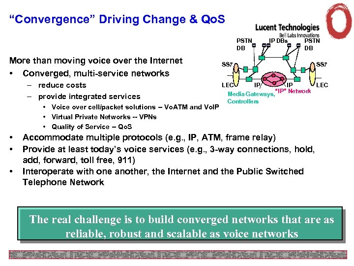 """Convergence"" Driving Change & Qo. S PSTN DB More than moving voice over the"