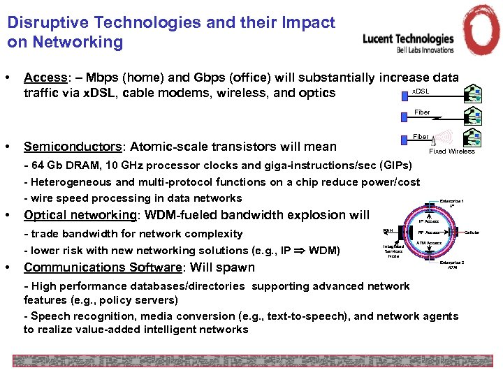 Disruptive Technologies and their Impact on Networking • Access: – Mbps (home) and Gbps