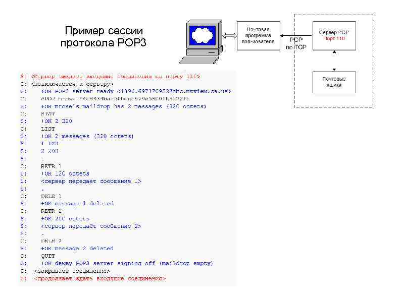 Пример сессии протокола POP 3