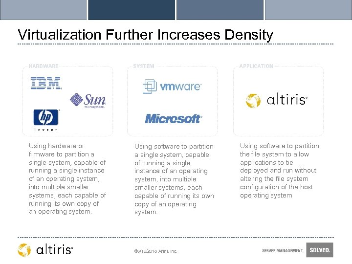 Virtualization Further Increases Density Using hardware or firmware to partition a single system, capable
