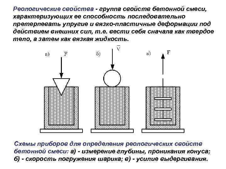 подвижность бетонной смеси характеризуют