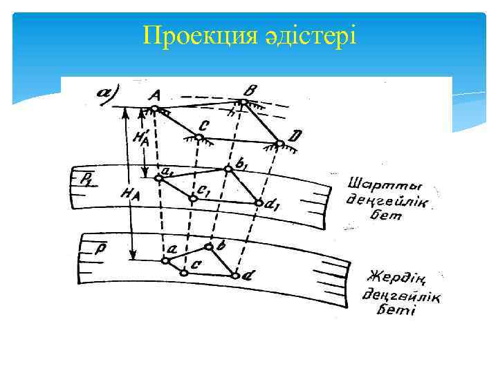 Проекция әдістері