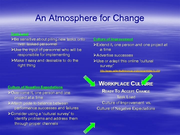 An Atmosphere for Change Task Load Be sensitive about piling new tasks onto over-tasked