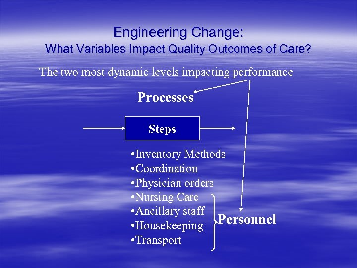 Engineering Change: What Variables Impact Quality Outcomes of Care? The two most dynamic levels