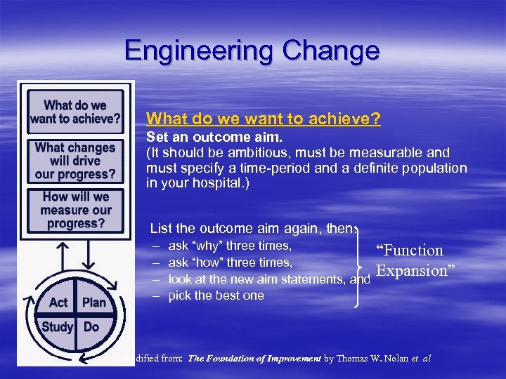 Engineering Change What do we want to achieve? Set an outcome aim. (It should