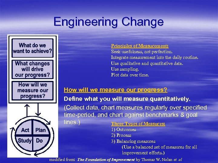 Engineering Change Principles of Measurement: Seek usefulness, not perfection. Integrate measurement into the daily
