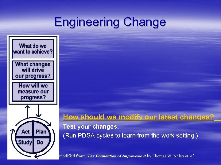 Engineering Change How should we modify our latest changes? Test your changes. (Run PDSA