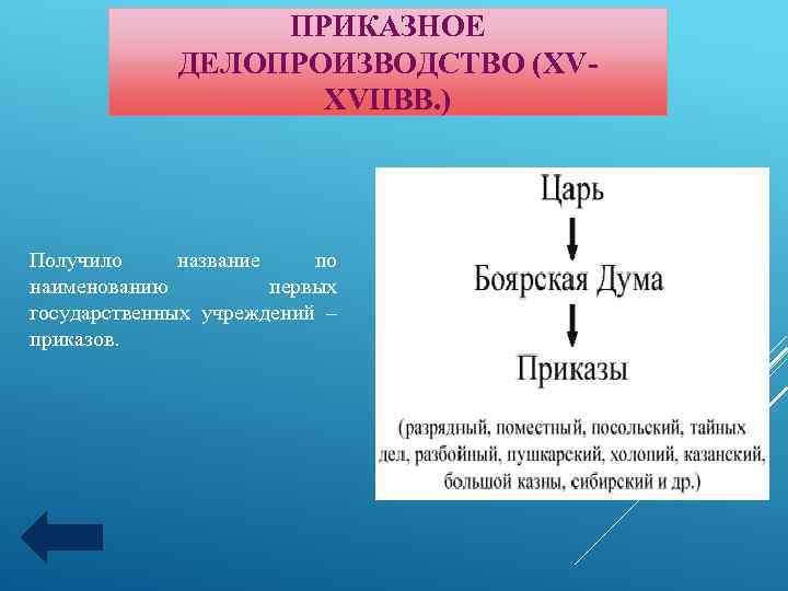 ПРИКАЗНОЕ ДЕЛОПРОИЗВОДСТВО (XVXVIIВВ. ) Получило название по наименованию первых государственных учреждений – приказов.