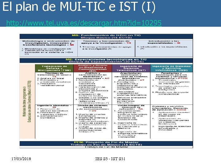 El plan de MUI-TIC e IST (I) http: //www. tel. uva. es/descargar. htm? id=10295