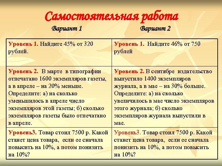 Самостоятельная работа Вариант 1 Вариант 2 Уровень 1. Найдите 45% от 320 рублей. Уровень