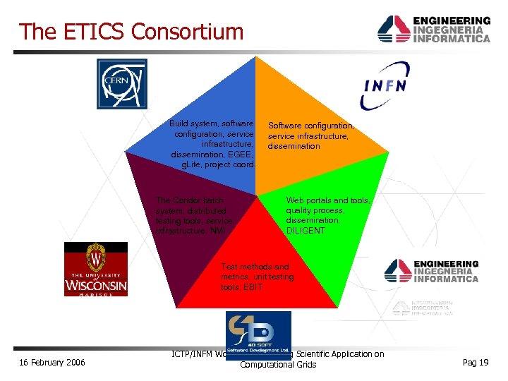 The ETICS Consortium Build system, software configuration, service infrastructure, dissemination, EGEE, g. Lite, project