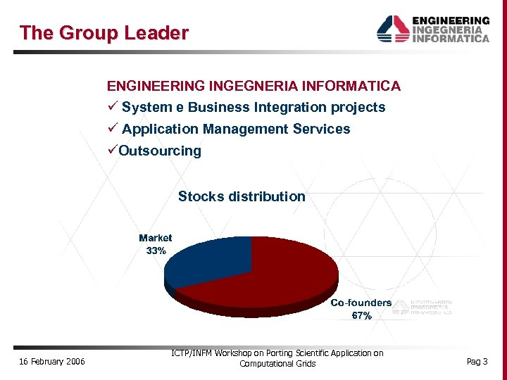 The Group Leader ENGINEERING INGEGNERIA INFORMATICA ü System e Business Integration projects ü Application