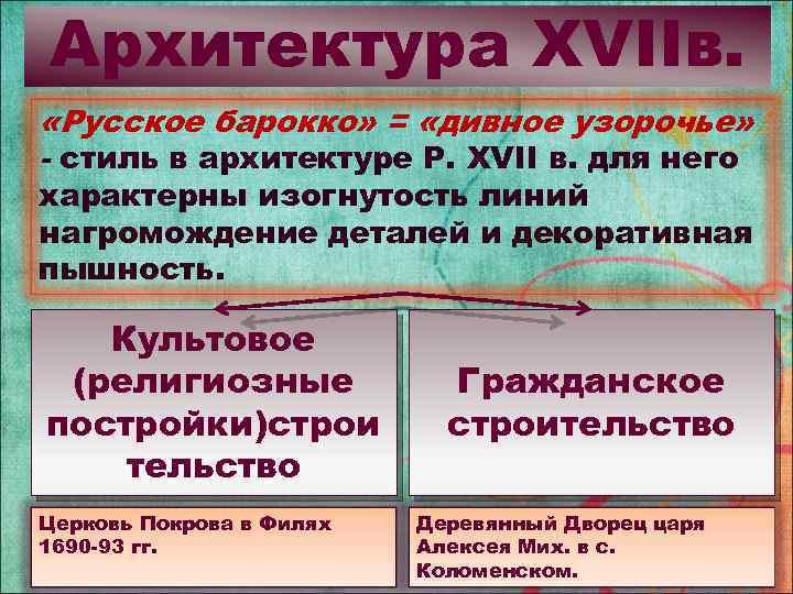 Архитектура XVIIв. «Русское барокко» = «дивное узорочье» - стиль в архитектуре Р. XVII в.