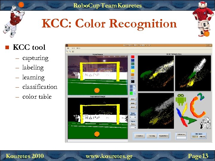 Robo. Cup Team Kouretes KCC: Color Recognition KCC tool – – – capturing labeling