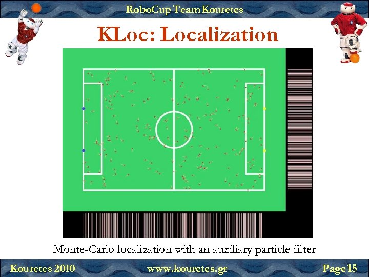 Robo. Cup Team Kouretes KLoc: Localization Monte-Carlo localization with an auxiliary particle filter Kouretes