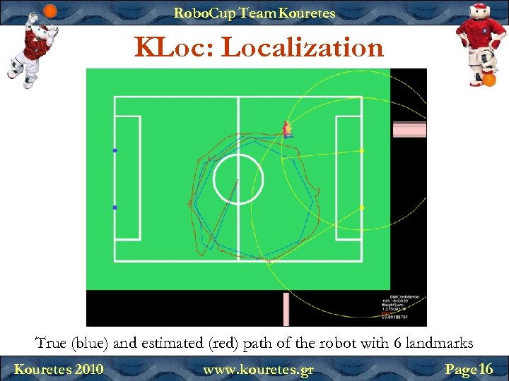 Robo. Cup Team Kouretes KLoc: Localization True (blue) and estimated (red) path of the