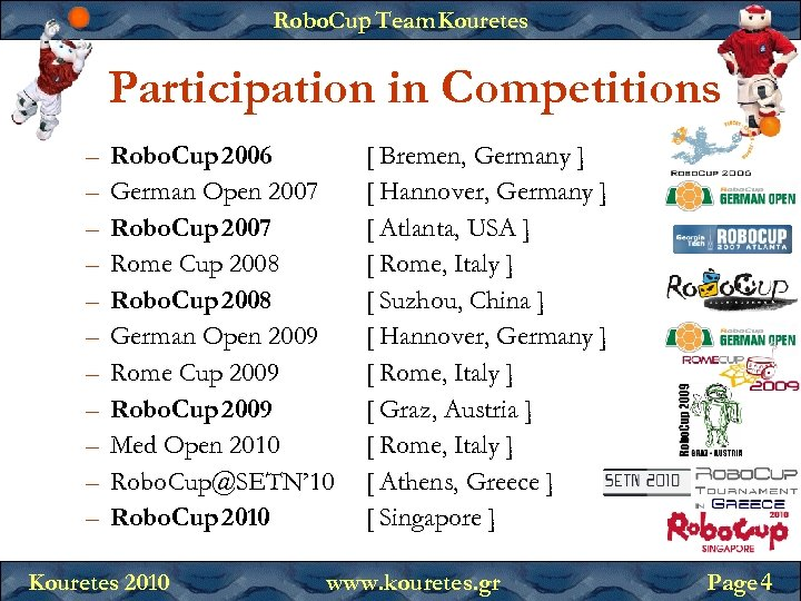 Robo. Cup Team Kouretes Participation in Competitions – – – Robo. Cup 2006 German