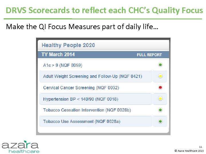 DRVS Scorecards to reflect each CHC's Quality Focus Make the QI Focus Measures part