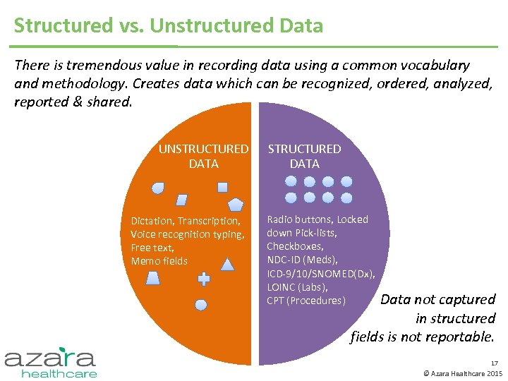 Structured vs. Unstructured Data There is tremendous value in recording data using a common