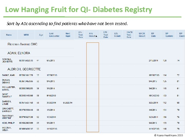 Low Hanging Fruit for QI- Diabetes Registry Sort by A 1 c ascending to