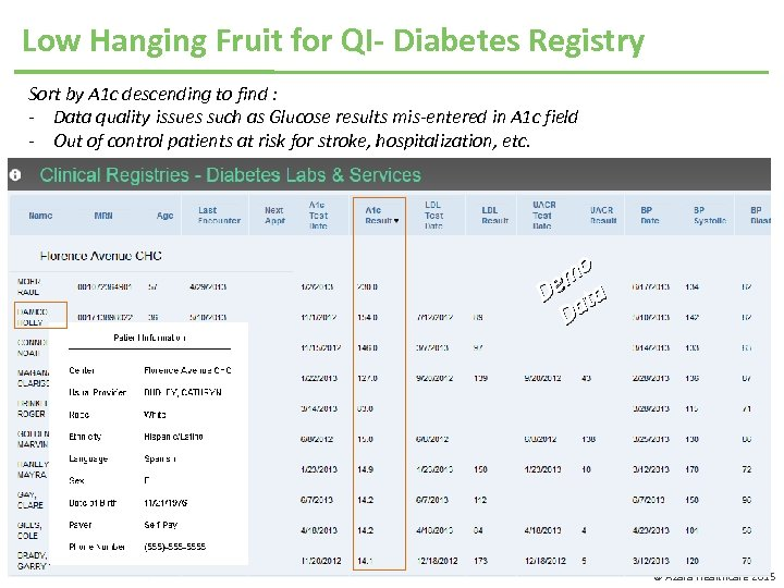 Low Hanging Fruit for QI- Diabetes Registry Sort by A 1 c descending to