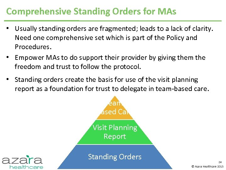 Comprehensive Standing Orders for MAs • Usually standing orders are fragmented; leads to a