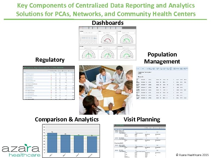 Key Components of Centralized Data Reporting and Analytics Solutions for PCAs, Networks, and Community