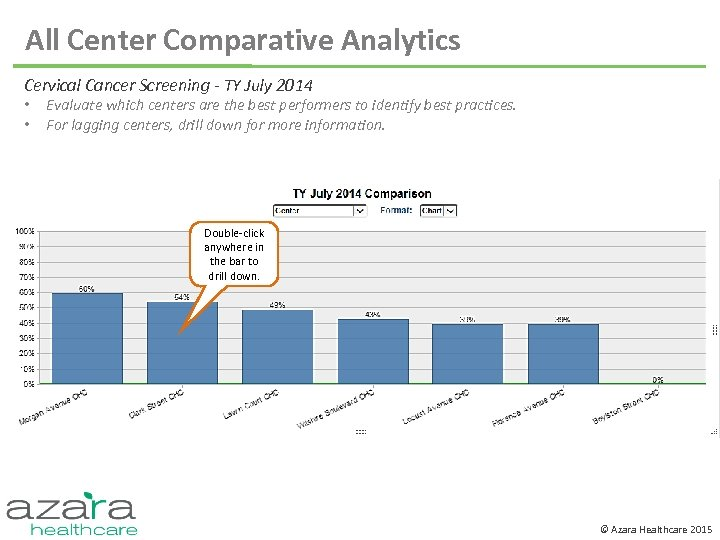 All Center Comparative Analytics Cervical Cancer Screening - TY July 2014 • • Evaluate