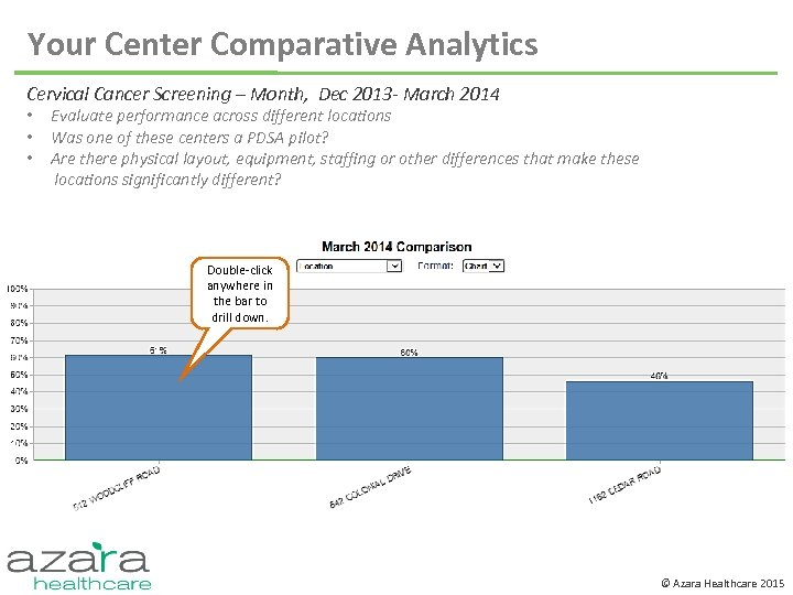 Your Center Comparative Analytics Cervical Cancer Screening – Month, Dec 2013 - March 2014