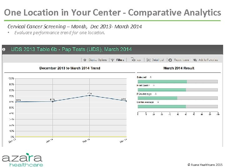 One Location in Your Center - Comparative Analytics Cervical Cancer Screening – Month, Dec