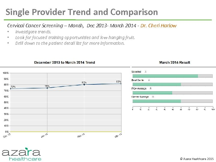Single Provider Trend and Comparison Cervical Cancer Screening – Month, Dec 2013 - March