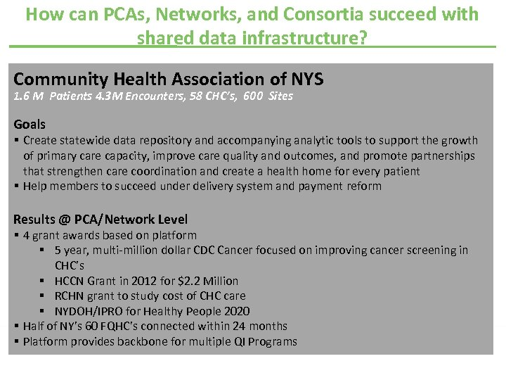 How can PCAs, Networks, and Consortia succeed with shared data infrastructure? Community Health Association