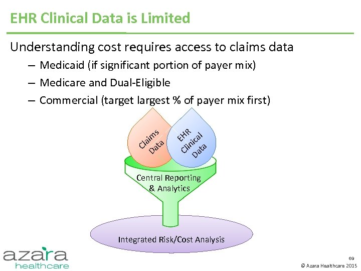 EHR Clinical Data is Limited Understanding cost requires access to claims data – Medicaid