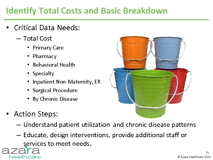 Identify Total Costs and Basic Breakdown • Critical Data Needs: – Total Cost •