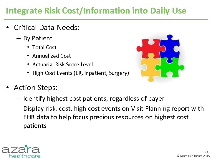 Integrate Risk Cost/Information into Daily Use • Critical Data Needs: – By Patient •
