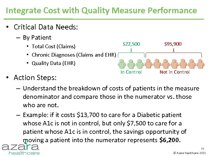 Integrate Cost with Quality Measure Performance • Critical Data Needs: – By Patient •