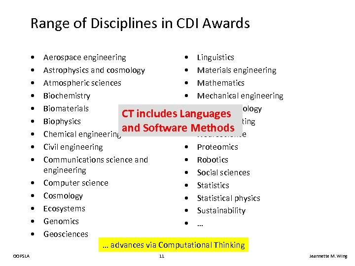 Range of Disciplines in CDI Awards • • • • OOPSLA Aerospace engineering •