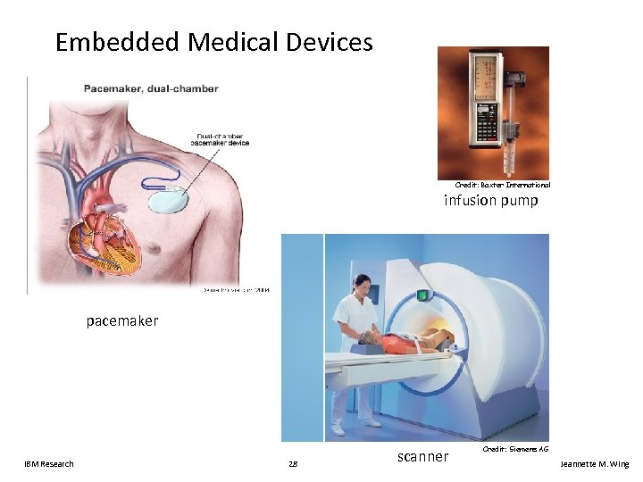 Embedded Medical Devices Credit: Baxter International infusion pump pacemaker IBM Research 28 scanner Credit: