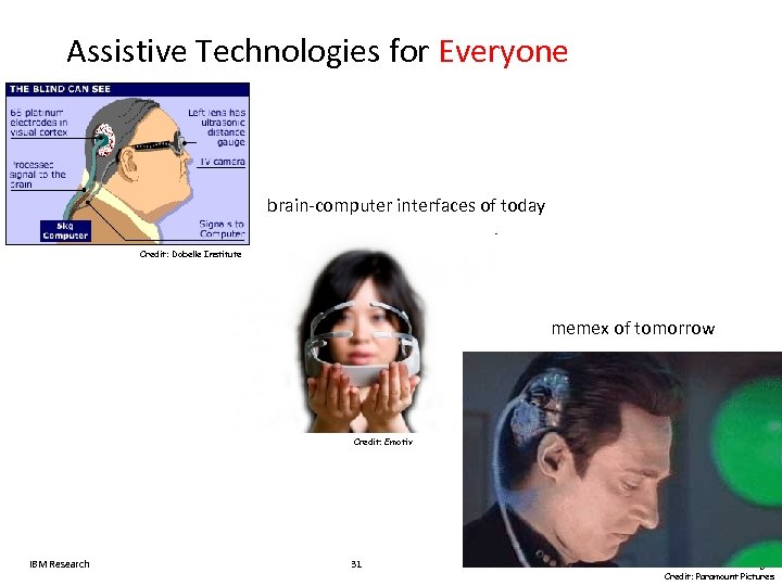 Assistive Technologies for Everyone brain-computer interfaces of today Credit: Dobelle Institute memex of tomorrow