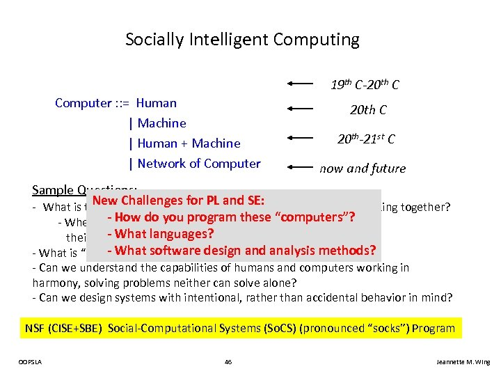 Socially Intelligent Computing 19 th C-20 th C Computer : : = Human |