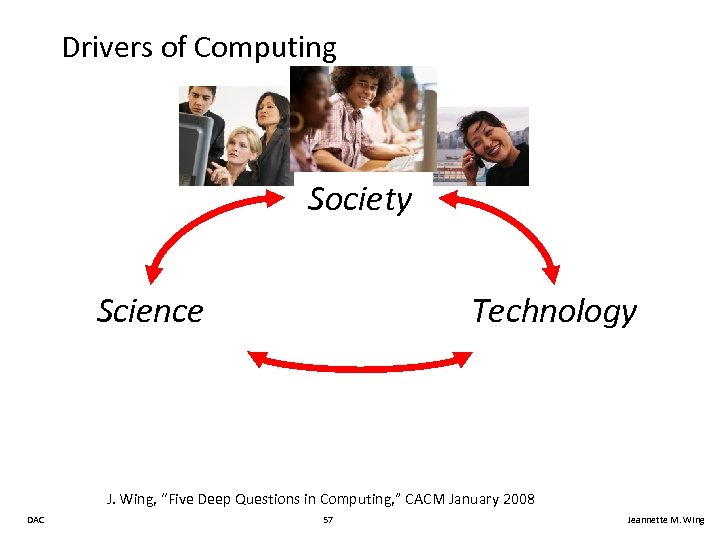 "Drivers of Computing Society Science Technology J. Wing, ""Five Deep Questions in Computing, """