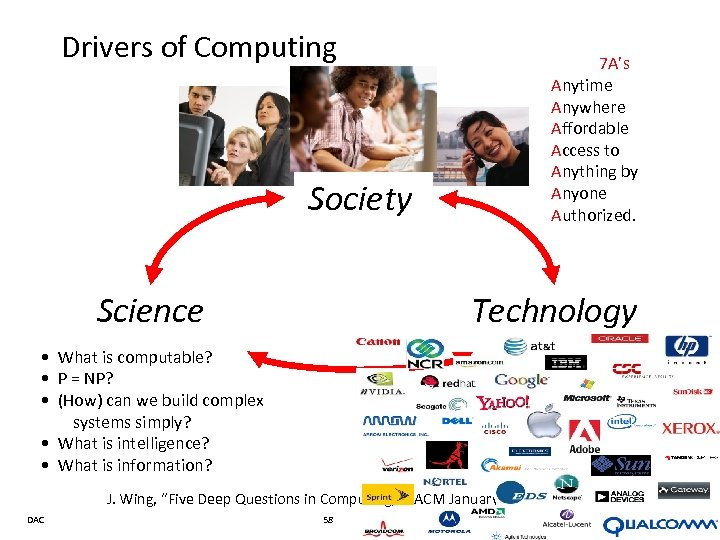 Drivers of Computing 7 A's Anytime Anywhere Affordable Access to Anything by Anyone Authorized.