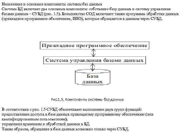 Назначение и основные компоненты системы баз данных Система БД включает два основных компонента: собственно