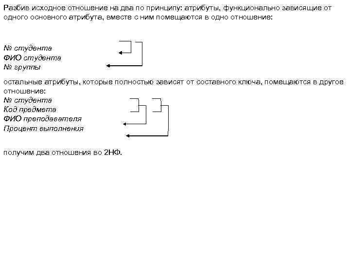Разбив исходное отношение на два по принципу: атрибуты, функционально зависящие от одного основного атрибута,