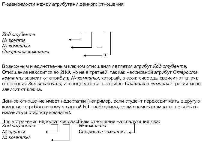 F-зависимости между атрибутами данного отношения: Код студента № группы № комнаты Староста комнаты Возможным