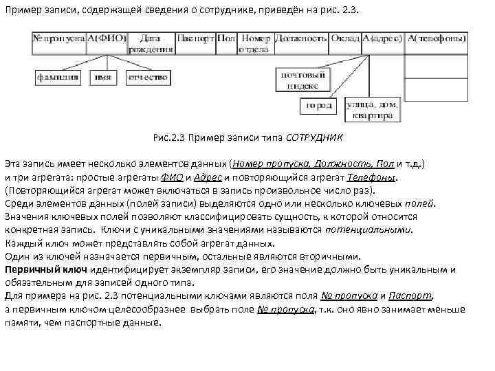 Пример записи, содержащей сведения о сотруднике, приведён на рис. 2. 3. Рис. 2. 3