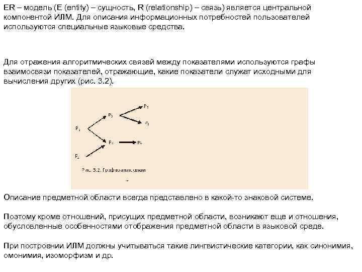 ER – модель (Е (entity) – сущность, R (relationship) – связь) является центральной компонентой