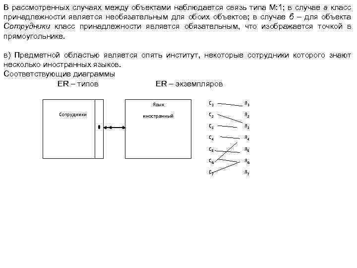 В рассмотренных случаях между объектами наблюдается связь типа М: 1; в случае а класс