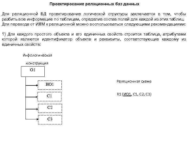 Проектирование реляционных баз данных Для реляционной БД проектирование логической структуры заключается в том, чтобы
