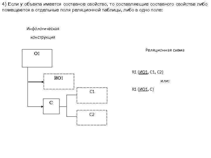 4) Если у объекта имеется составное свойство, то составляющие составного свойства либо помещаются в